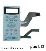 клавиатура микроволновых печей (микроволновок).