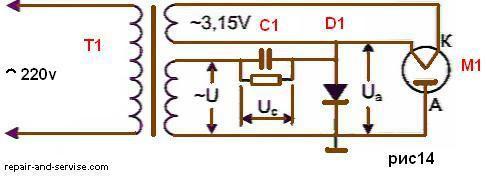 схема микроволновых печей (микроволновок).