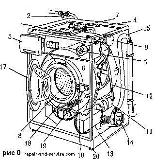 Ремонт стиральных машин своими руками.