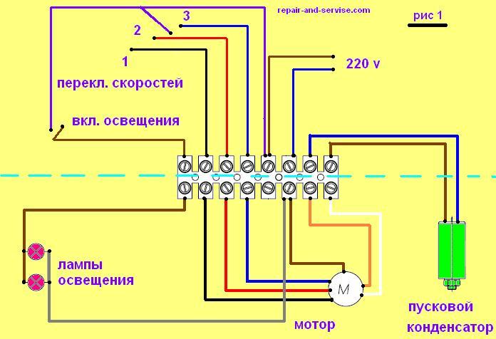 Схема электрическая вытяжки сата