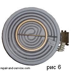 конфорки стеклокерамической электроплиты.