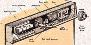 Как Заменить Дверной Уплотнитель, Замок посудомоечной машины