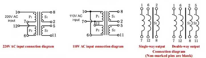 диаграмма соединения